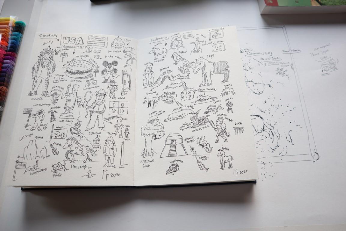 Auf einem Schreibtisch liegt ein Ideenbuch in dem verschiedenste Zeichnungen mit Kommentaren abgebildet sind.